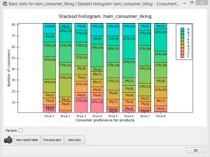 GUI_basicLiking_stackedHistogram
