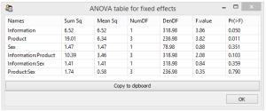 GUI_conjoint_fixedEffects_model2