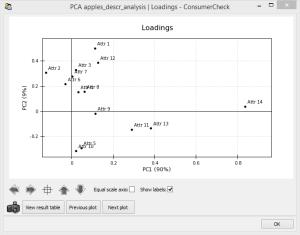 GUI_PCA_loadings