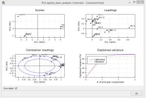 GUI_PCA_overviewPlot