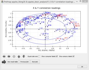 GUI_prefmap_X&YcorrLoadings