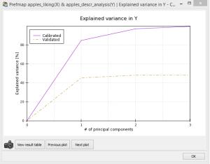 GUI_prefmap_YexplainedVariance